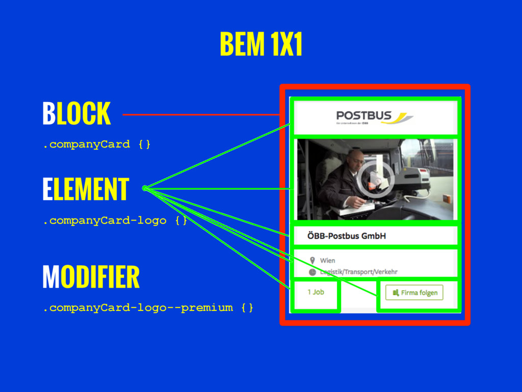 MODIFIER .companyCard-logo--premium {} ELEMENT ...