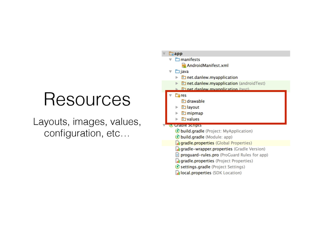 Resources Layouts, images, values, configuration...