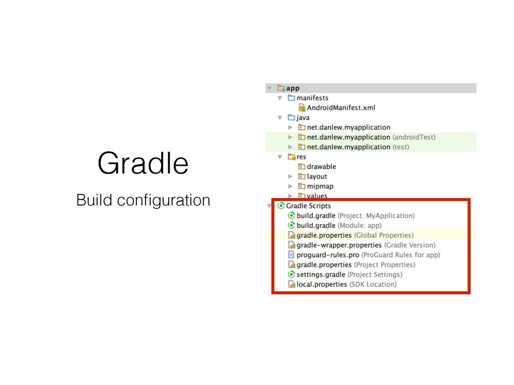 Gradle Build configuration
