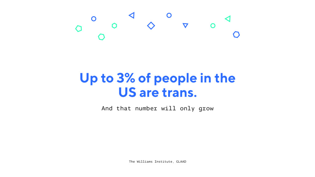 Up to 3% of people in the US are trans. The Wil...
