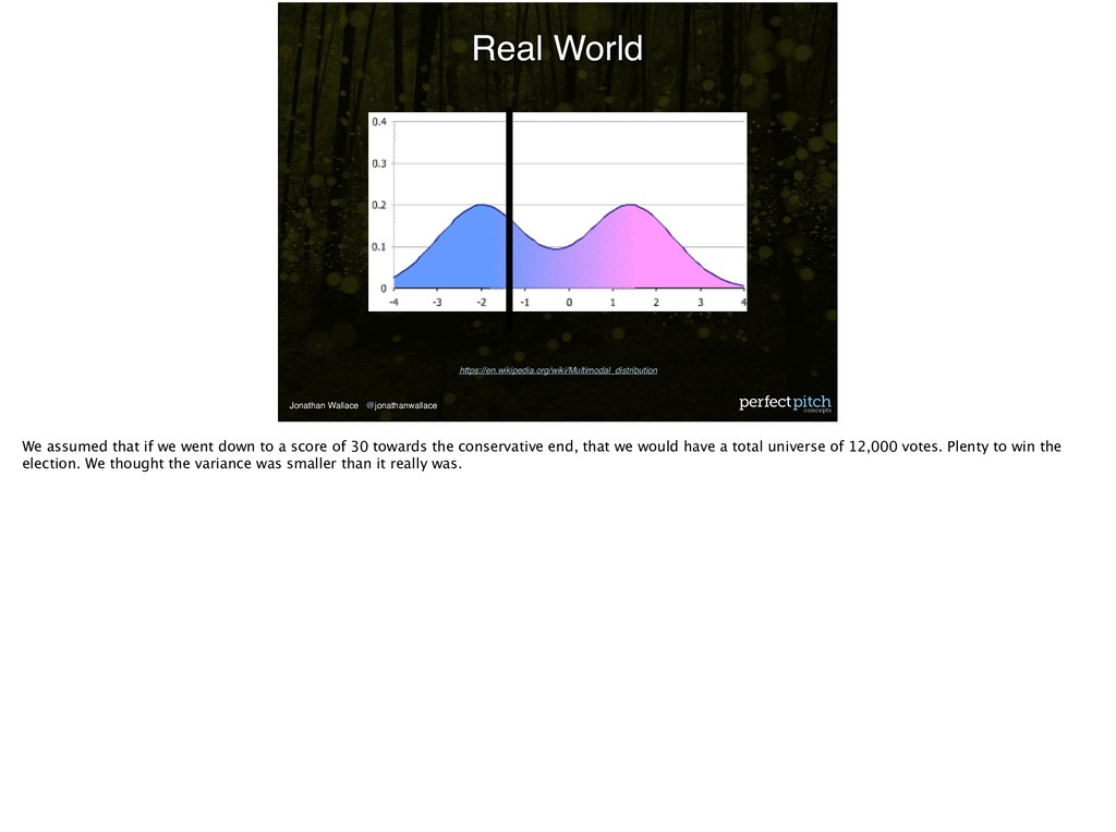 Jonathan Wallace @jonathanwallace Real World ht...