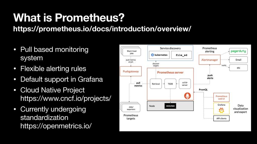 What is Prometheus? https://prometheus.io/docs/...
