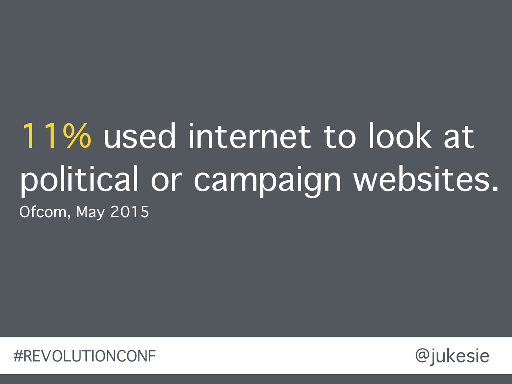 @jukesie 11% used internet to look at political...