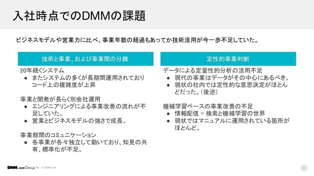 © DMM.com 入社時点でのDMMの課題 30 ビジネスモデルや営業力に比べ、事業年数の経...