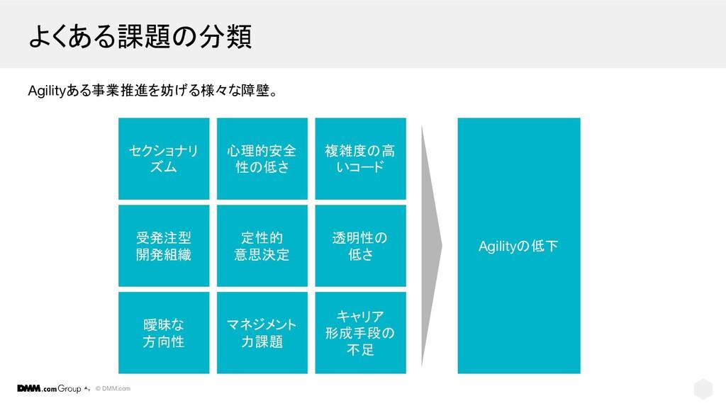 © DMM.com よくある課題の分類 Agilityある事業推進を妨げる様々な障壁。 セクシ...