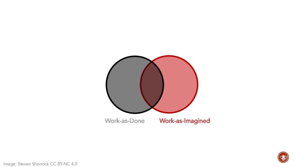 Work-as-Imagined Work-as-Done Image: Steven Sho...