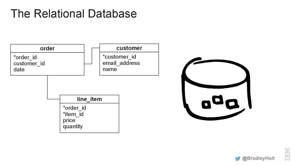 The Relational Database @BradleyHolt order *ord...