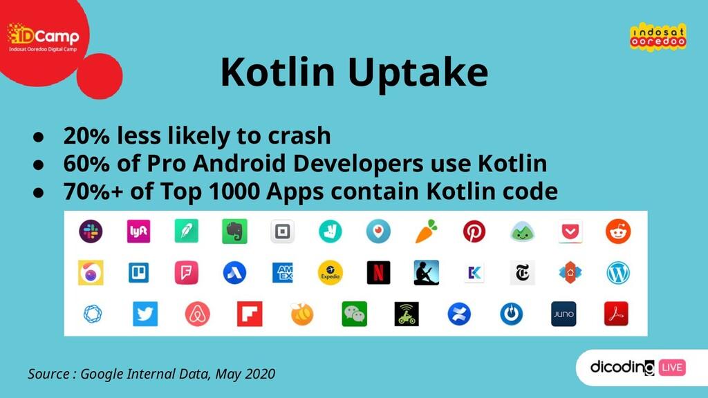 Kotlin Uptake ● 20% less likely to crash ● 60% ...
