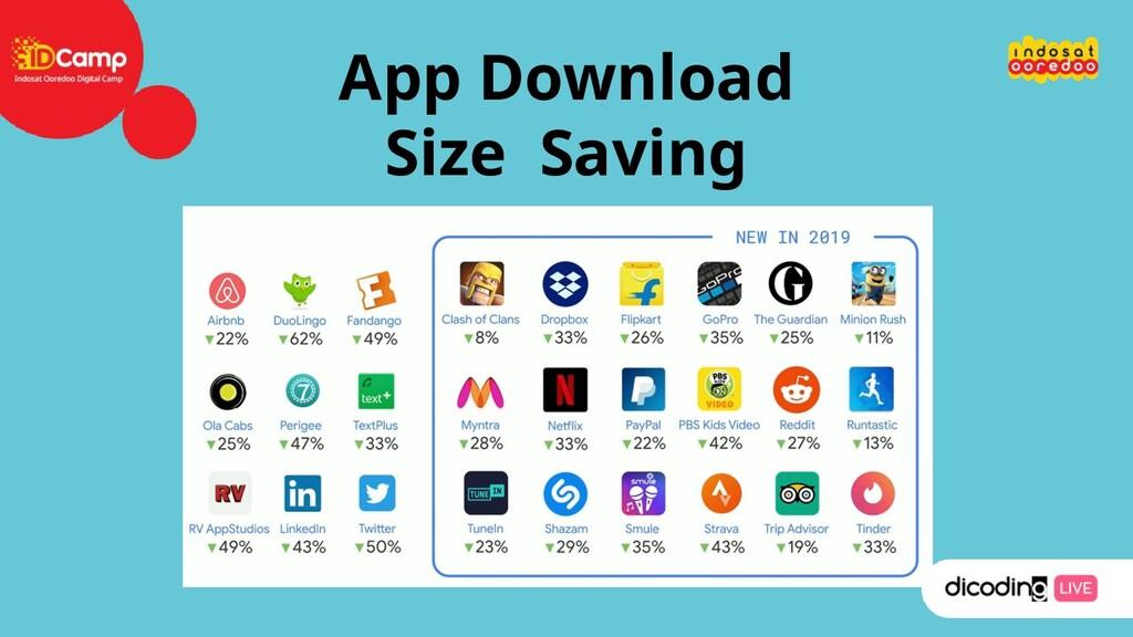 App Download Size Saving