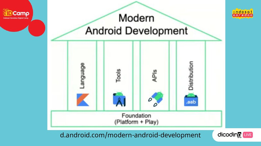 d.android.com/modern-android-development