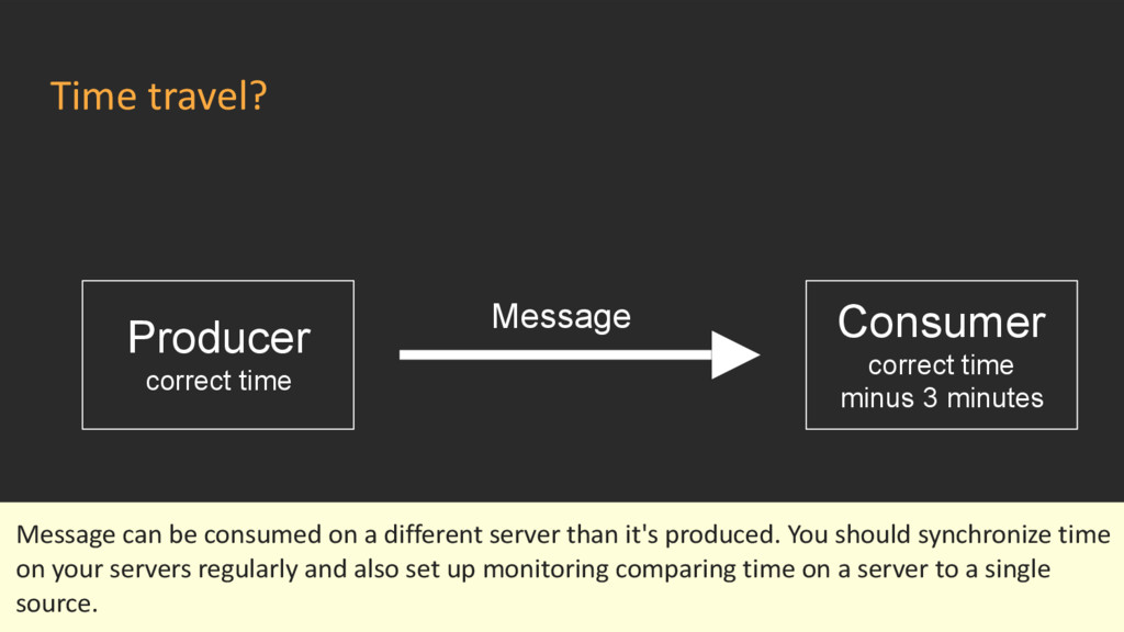 Time travel? Producer correct time Message Cons...