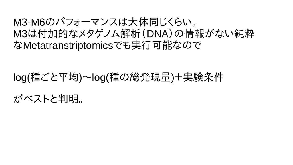 M3-M6のトランスクリプパフォーマンスは不能。大体あたりの遺伝子同じくらい。 M3は不能。付...