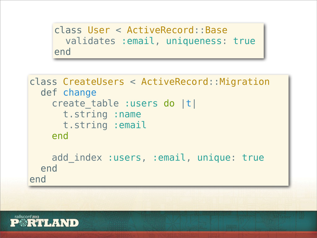 class User < ActiveRecord::Base validates :emai...