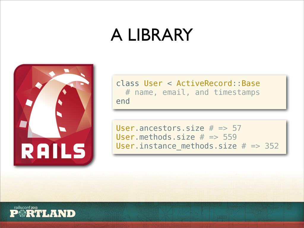 A LIBRARY class User < ActiveRecord::Base # nam...