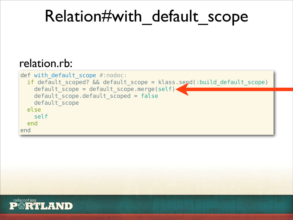 Relation#with_default_scope def with_default_sc...