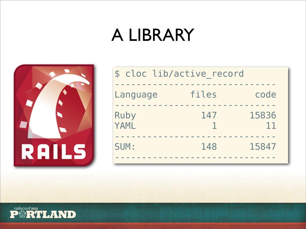 A LIBRARY $ cloc lib/active_record ------------...