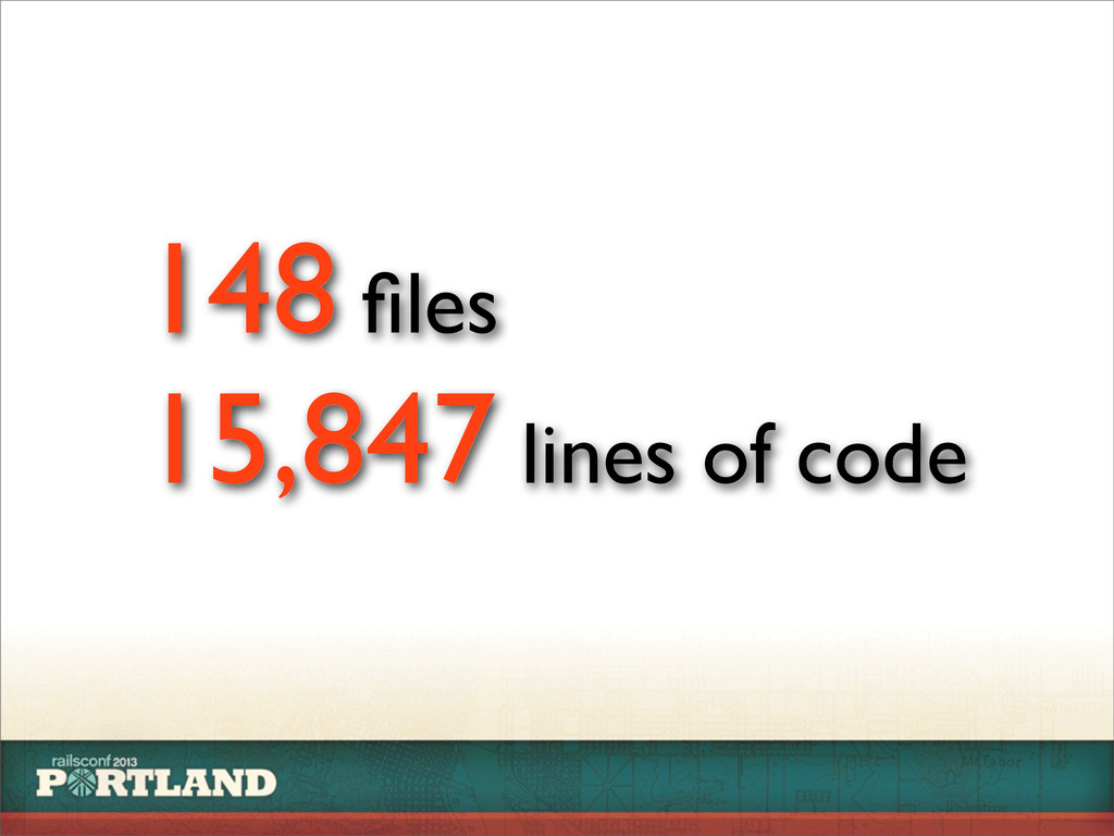 148 files 15,847 lines of code