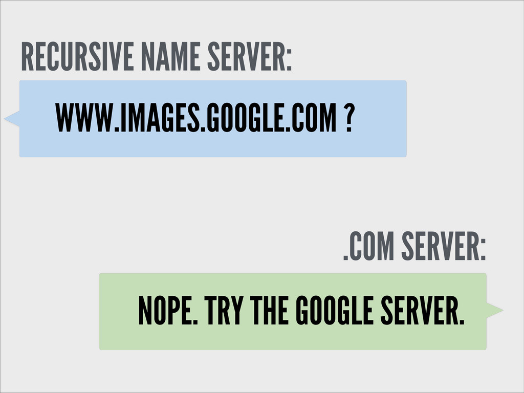 WWW.IMAGES.GOOGLE.COM ? .COM SERVER: NOPE. TRY ...