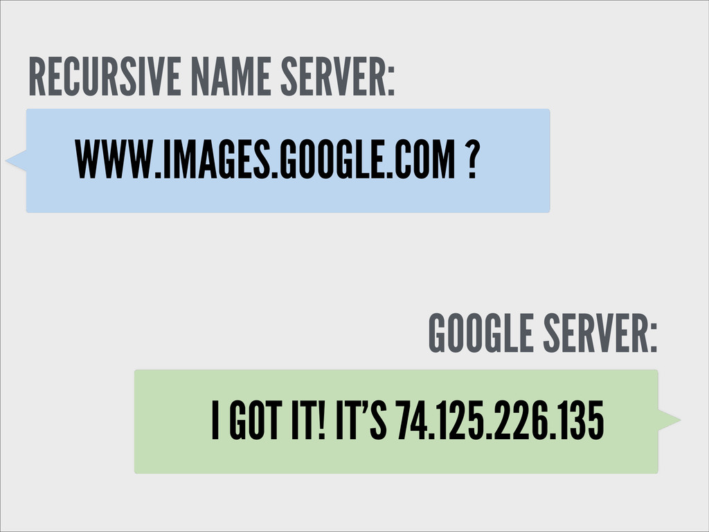 WWW.IMAGES.GOOGLE.COM ? GOOGLE SERVER: I GOT IT...