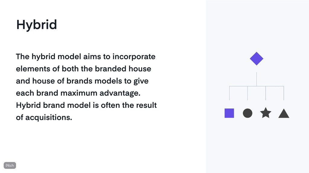 The hybrid model aims to incorporate elements o...