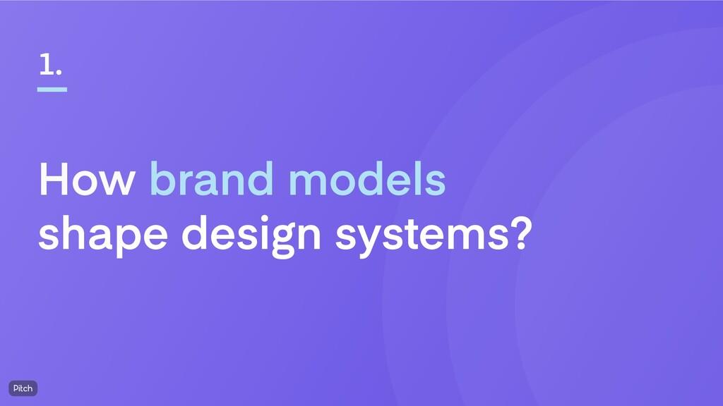 How brand models shape design systems? 1.
