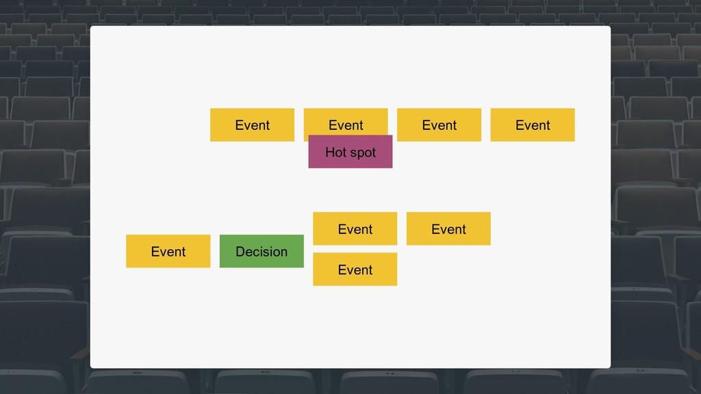 Event Event Event Event Event Event Event Event...