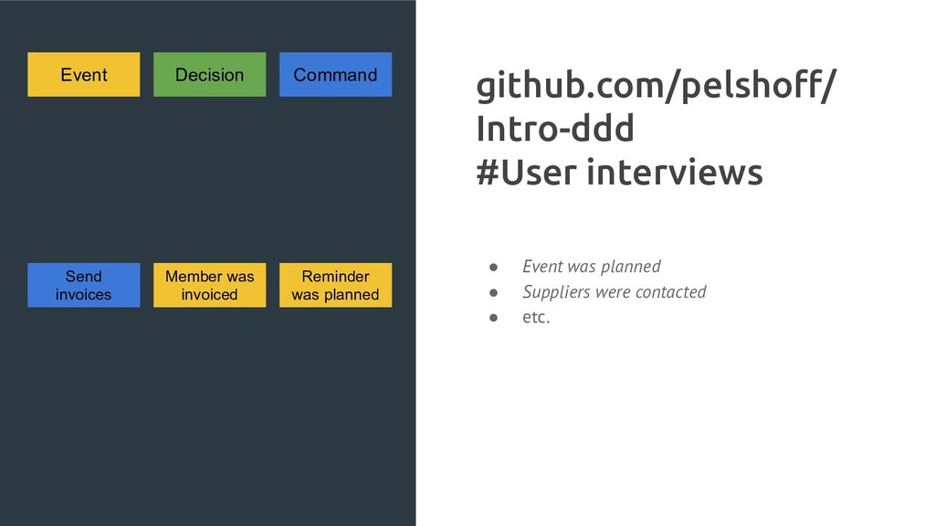 github.com/pelshoff/ Intro-ddd #User interviews ...