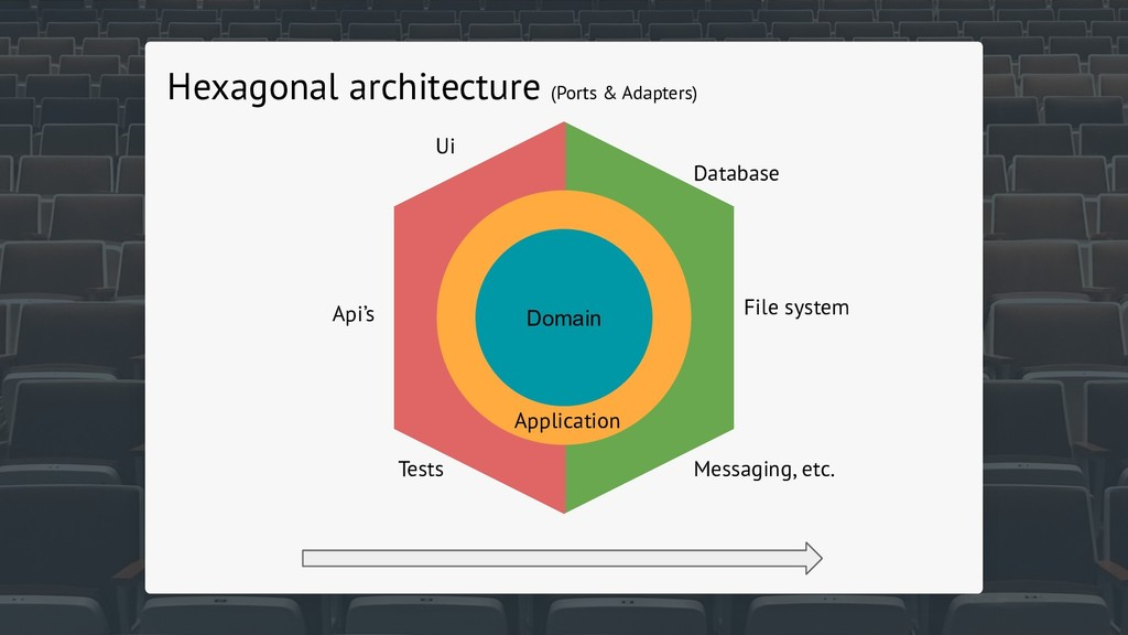 Domain Application Database Api's Ui Tests File...