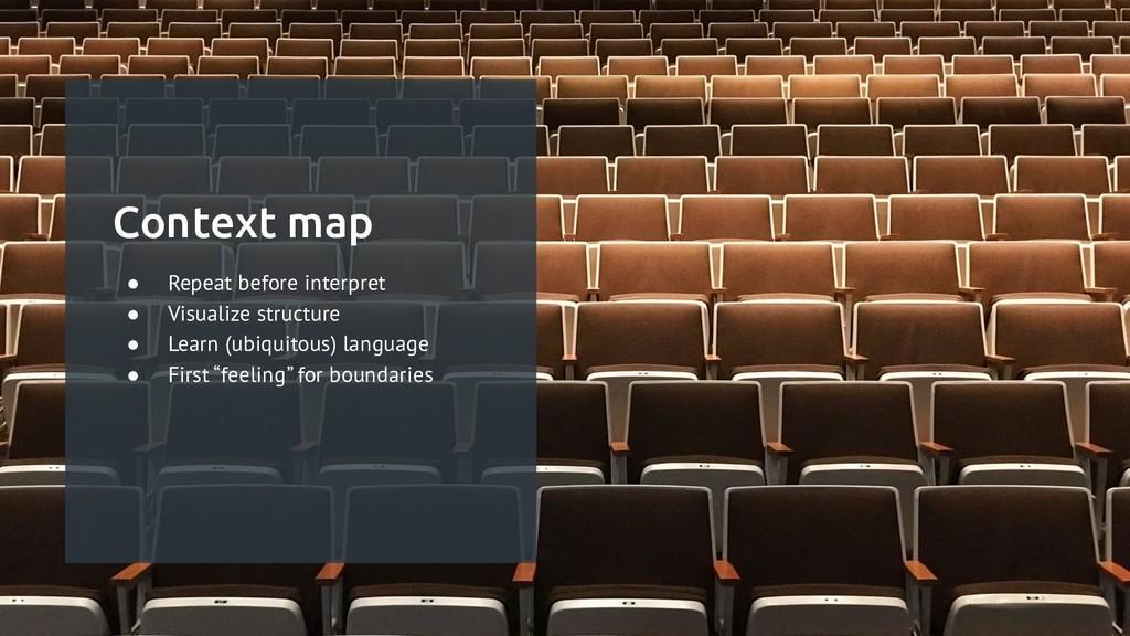 Context map ● Repeat before interpret ● Visuali...