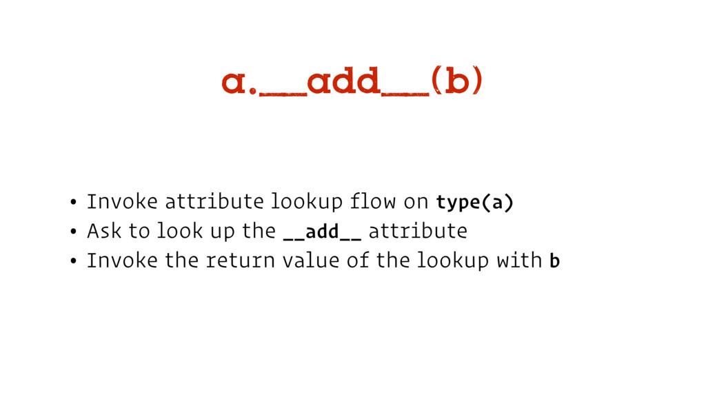 a.__add__(b) • Invoke attribute lookup flow on ...