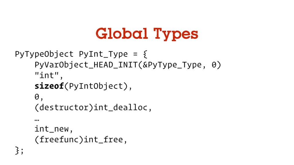 Global Types PyTypeObject PyInt_Type = { PyVarO...