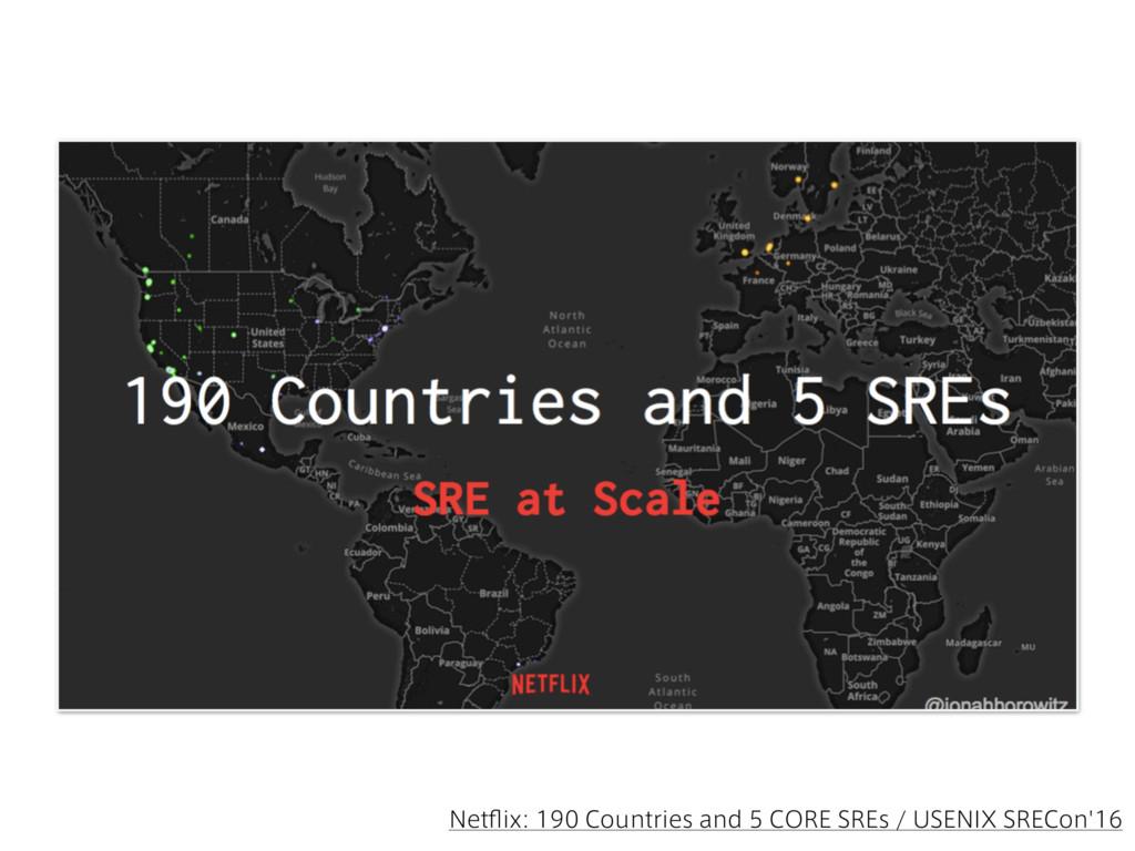 Netflix: 190 Countries and 5 CORE SREs / USENIX ...