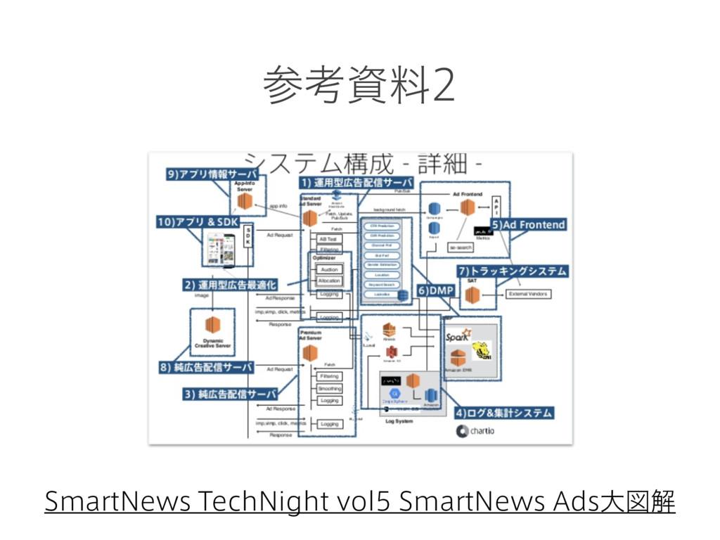 ߟྉ2 SmartNews TechNight vol5 SmartNews Adsେਤղ