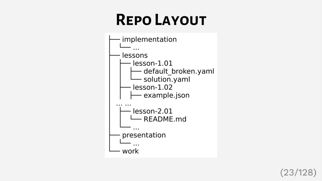 Repo Layout ├── implementation │ └── ... ├── le...
