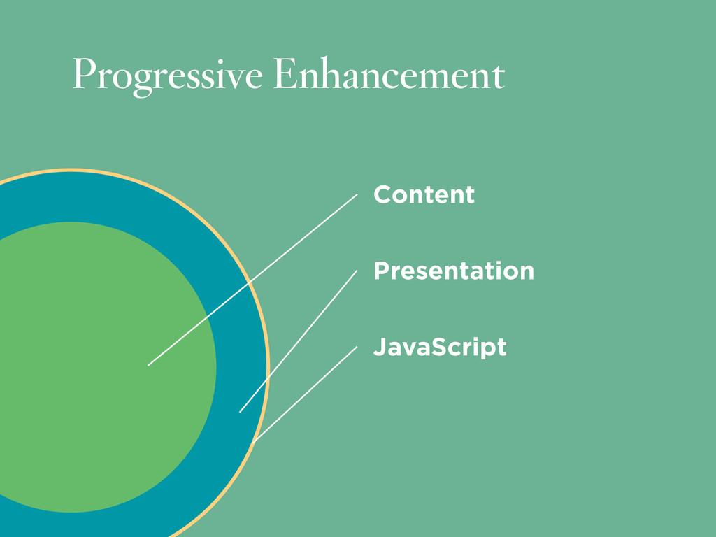 Content Presentation JavaScript Progressive Enh...