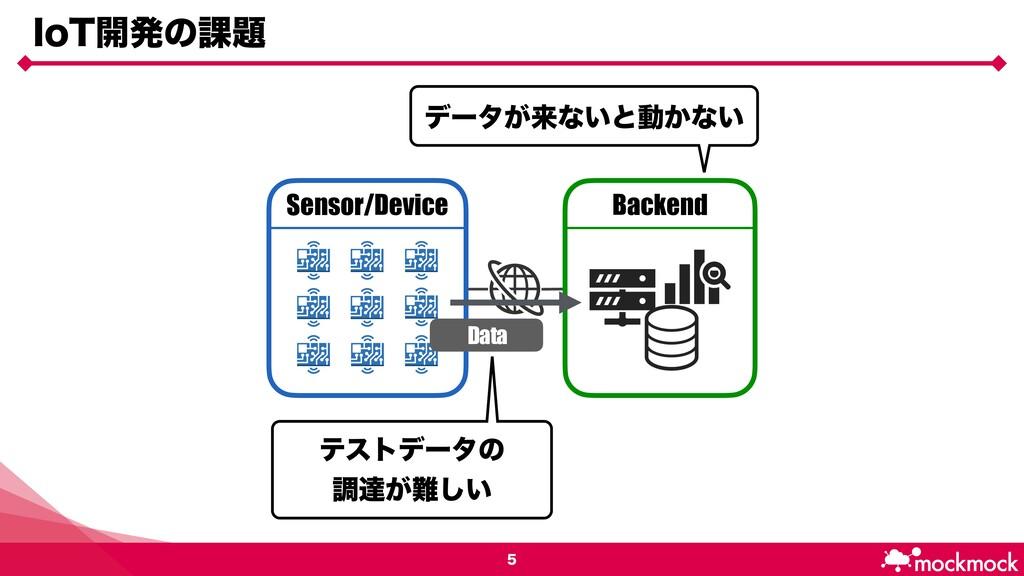 *P5։ൃͷ՝ Backend Sensor/Device D a t a σʔλ͕དྷͳ͍ͱ...