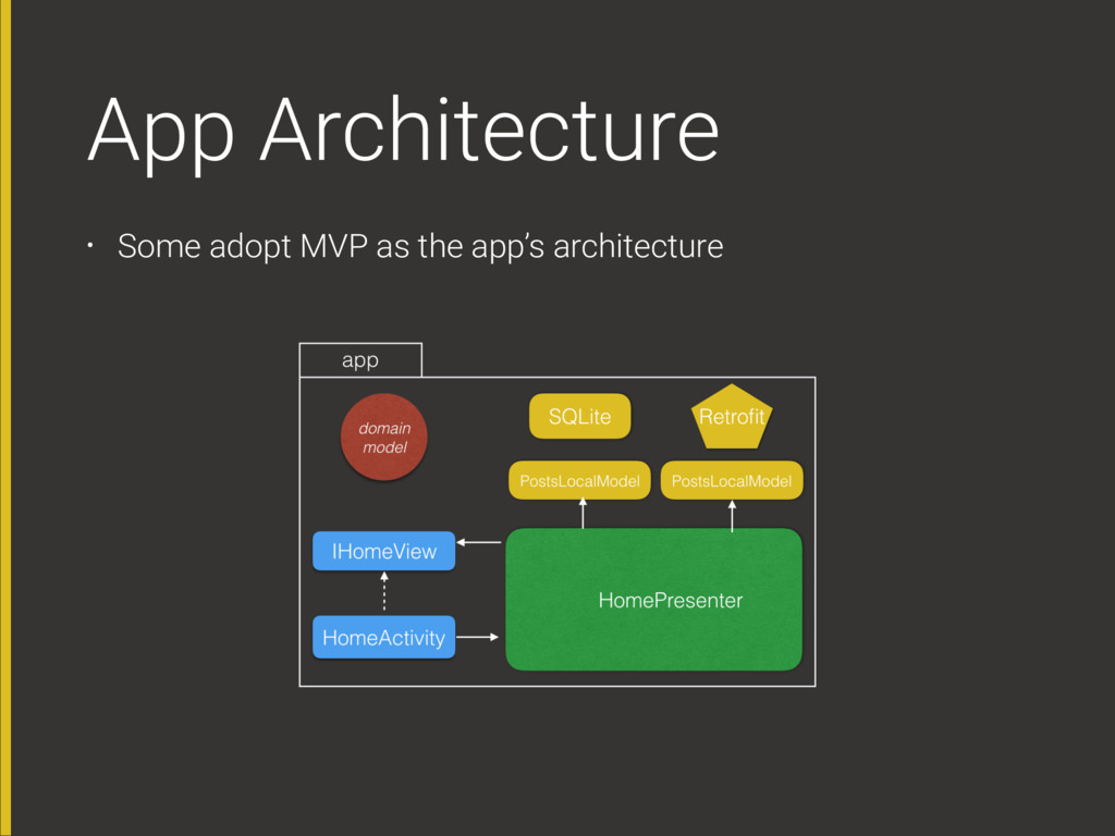 App Architecture • Some adopt MVP as the app's ...