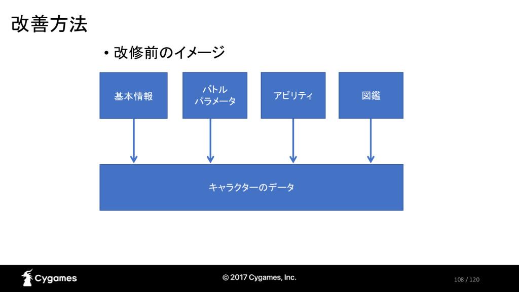 108 / 120 改善方法 基本情報 バトル パラメータ アビリティ 図鑑 キャラクターのデ...