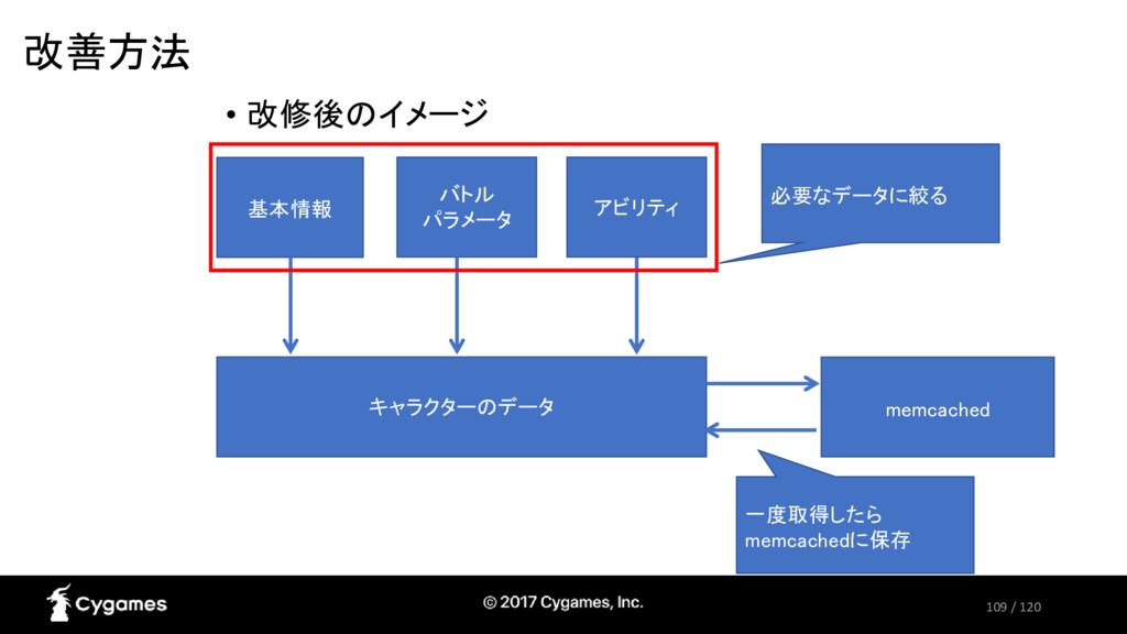 109 / 120 改善方法 基本情報 バトル パラメータ アビリティ キャラクターのデータ ...