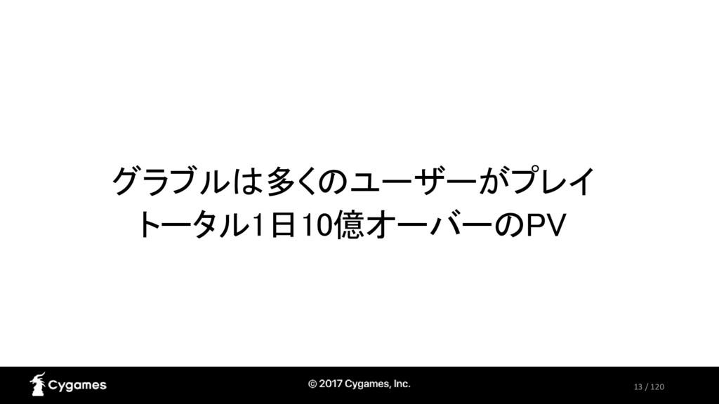 13 / 120 グラブルは多くのユーザーがプレイ トータル1日10億オーバーのPV