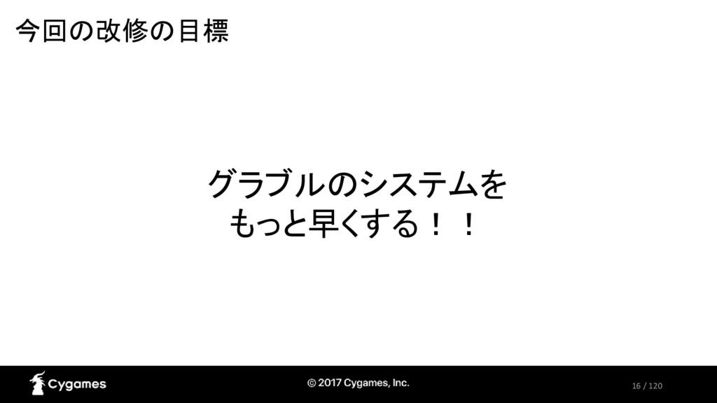 16 / 120 今回の改修の目標 グラブルのシステムを もっと早くする!!