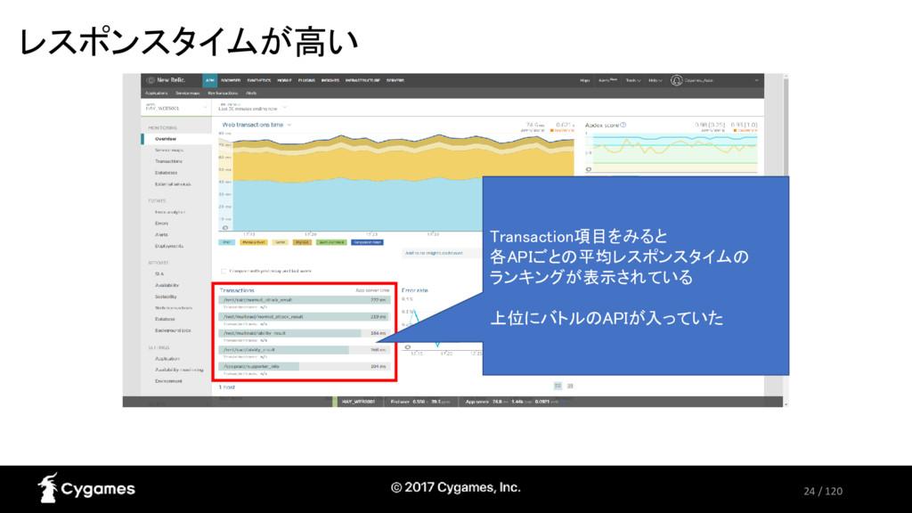 24 / 120 レスポンスタイムが高い Transaction項目をみると 各APIごとの平...