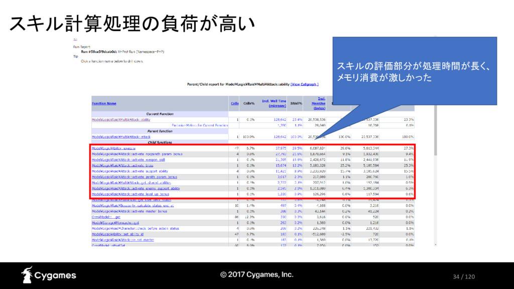 34 / 120 スキル計算処理の負荷が高い スキルの評価部分が処理時間が長く、 メモリ消費が...