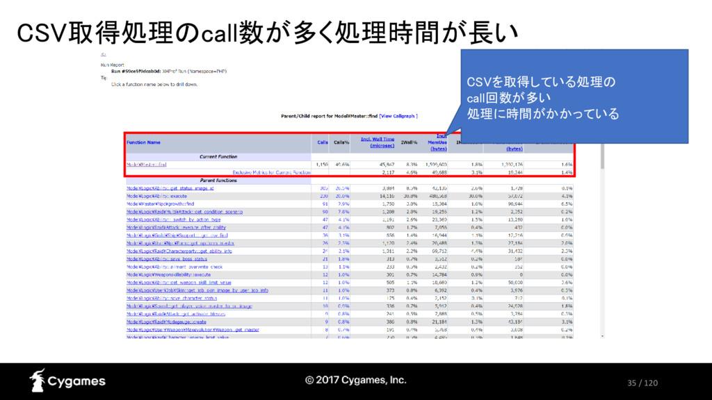 35 / 120 CSV取得処理のcall数が多く処理時間が長い CSVを取得している処理の ...