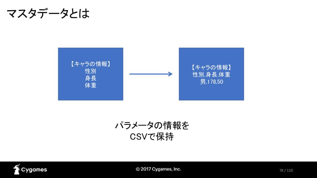 78 / 120 マスタデータとは パラメータの情報を CSVで保持 【キャラの情報】 性別 ...