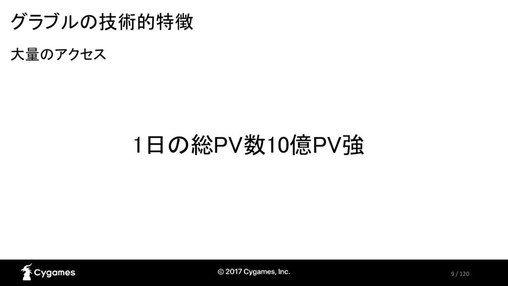 9 / 120 グラブルの技術的特徴 大量のアクセス 1日の総PV数10億PV強