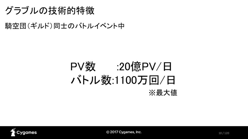 10 / 120 グラブルの技術的特徴 騎空団(ギルド)同士のバトルイベント中 PV数 :20...