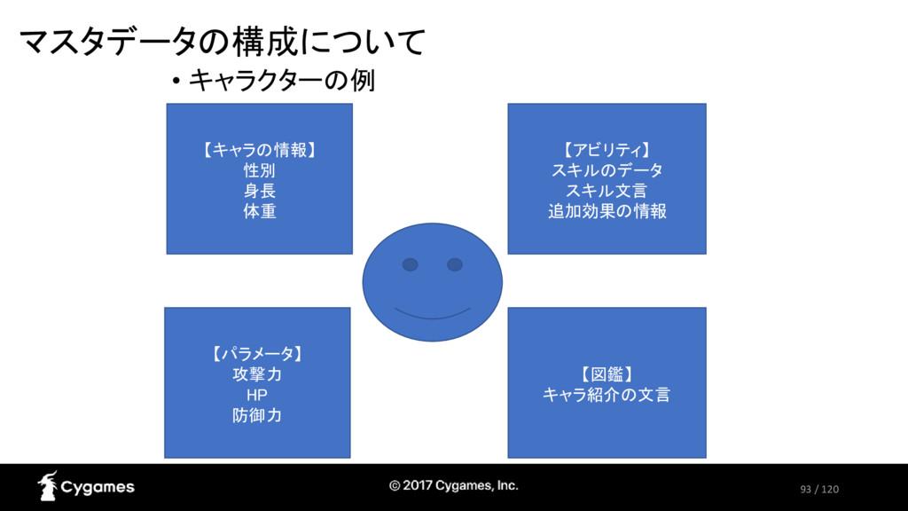 93 / 120 マスタデータの構成について • キャラクターの例 【キャラの情報】 性別 身...