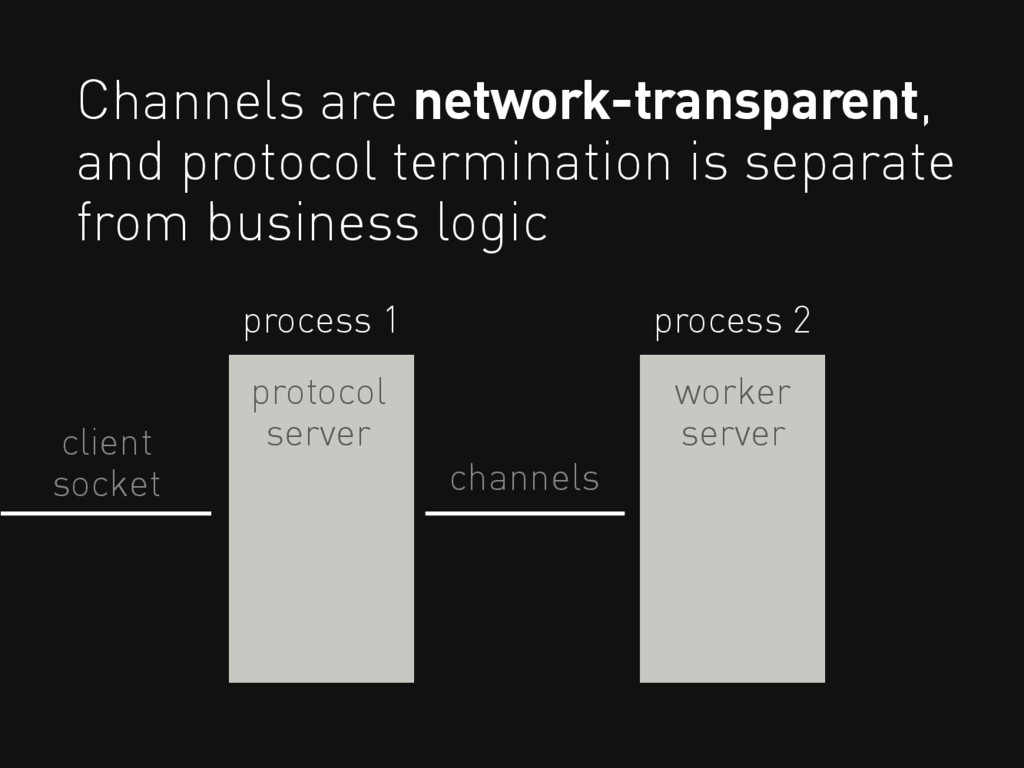 Channels are network-transparent, and protocol ...