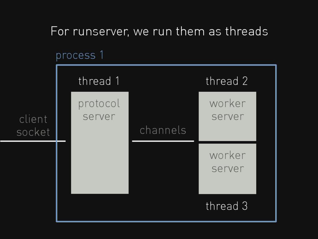 For runserver, we run them as threads thread 1 ...